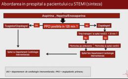 p-stemi3